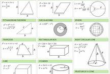 Mathematical Board