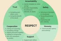 SW - Teaching Healthy Relationships