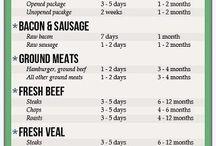 Food & Salads