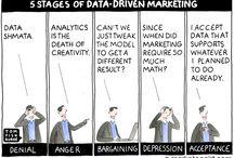 CRM en Marketing automatisering