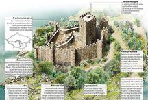 Castle of Almourol