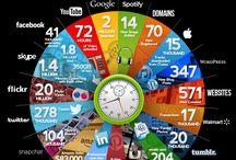 Redes Sociales / En este tablero compartiremos información valiosa acerca de las Redes Sociales.