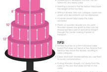 multi tiered cake