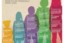 Kids and Money / by bemoneyaware