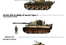 Tanks and Armor