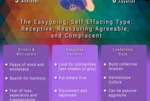 4_Personality types