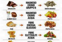 Proprietà degli Alimenti e Super Food
