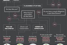 Infographics / by Gira Desai