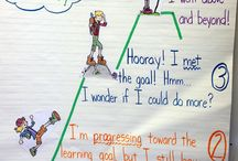 Student Reflection on Learning