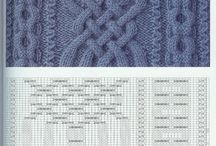 knitting structure patterns