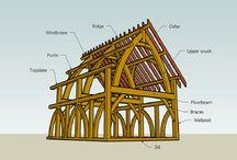 Norse Architecture