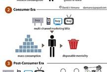 Internet Strategie - UX - SEO -eCommerce