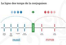 Teaching - francais
