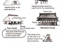 Japanese Traditional Architecture