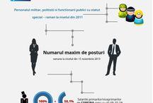 Institutii publice / fonduri publice, salarii bugetari, legea salarizariii