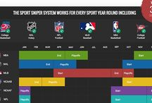 Betting Systems / Discover betting systems that works