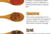 Herbs for curing Inflamation