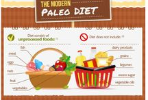 Paleo Recipe / Health fitness and healthy food