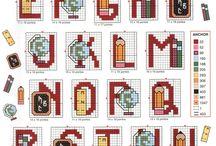 Keresztszemes minták: betűk, számok