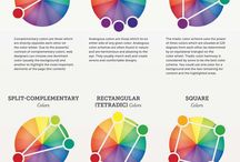 Science of Colour