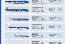 Airplanes & Airlines