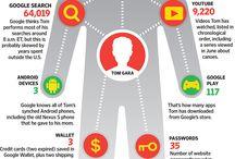 Internet / Google Data trove