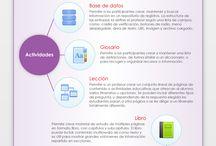 TIC / Recursos y Otras cositas para la Docecencia TIC