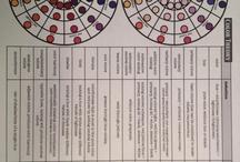 Tanítás - színek