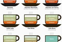 Coffee time / Caffeine high