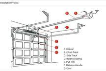 Your Garage Door Opener Experts Summit Garage Door Repair