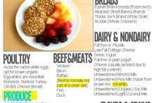 Clean eating ideas / by Melanie Krostag Haas