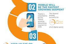 Digital Marketing / Trends in digital marketing