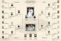 Family tree templates