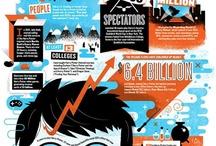 infografías ejemplo / by Alina Delgado