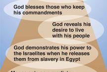 bible study Exodus