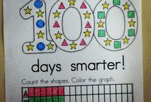 100-päivä