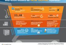 Infografikak / Infografikak internet kutatasi adatokkal