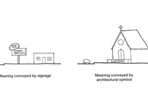 (arch) Communication via Sign (Venturi's Decorated Shed)
