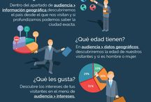 Marketing digital - Social Media