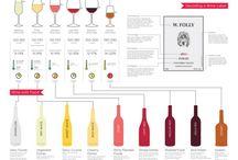Wine~oh ao fine~* / by Barb Markee Boettcher