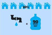 Plumbing Infographics