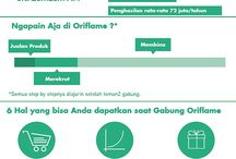Oriflame Biz / Contact me for more info :  BBM : 74BF9333 FB | Line | IG : sitizamzamAM Whattsapp : 085242049574