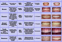 Cosmetic Dentistry / We are providing best cosmetic dentistry in Hayward California, Uppal dental care is the popular dental care for cosmetic dentistry in Hayward, CA.