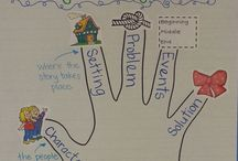 STORY TIME, plot and structure activities
