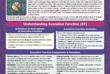 Executive Function / Executive function (EF) is a set of mental processes used to perform activities such as planning, organizing, strategizing, paying attention to and remembering details, and managing time and space. Many children with learning disabilities, especially ADHD, have weaknesses in executive skills that make them unable to regulate themselves well enough to be able to plan, control impulses, or organize. http://ow.ly/X9tog