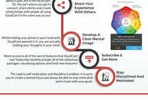 Infographics / Infographics from iGoalCard.com