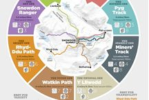 Snowdon / Great views across Snowdonia, great walking trails, and top tips!