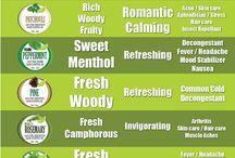 Essential aromatics