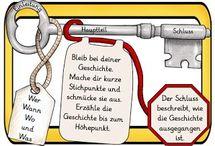 Lernweg Deutsch