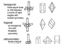 Geometric systems